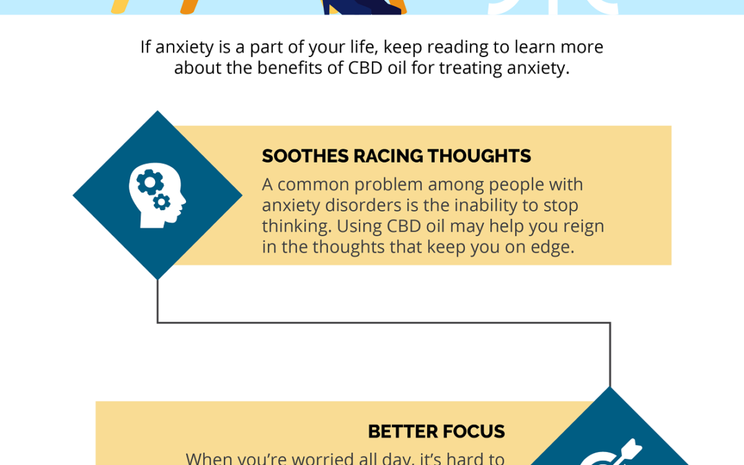 How Does CBD Oil Help with an Anxiety Disorder?